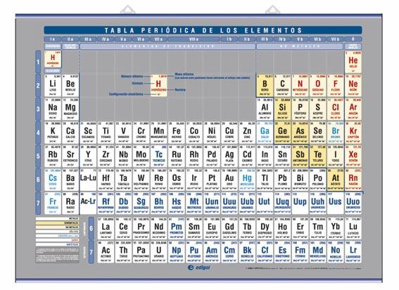 tabla peridica de los elementos qumicos - Tabla Periodica De Los Elementos Quimicos En Grande